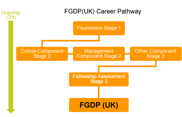 small_career_pathway